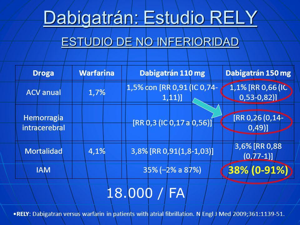 Dabigatrán: Estudio RELY ESTUDIO DE NO INFERIORIDAD