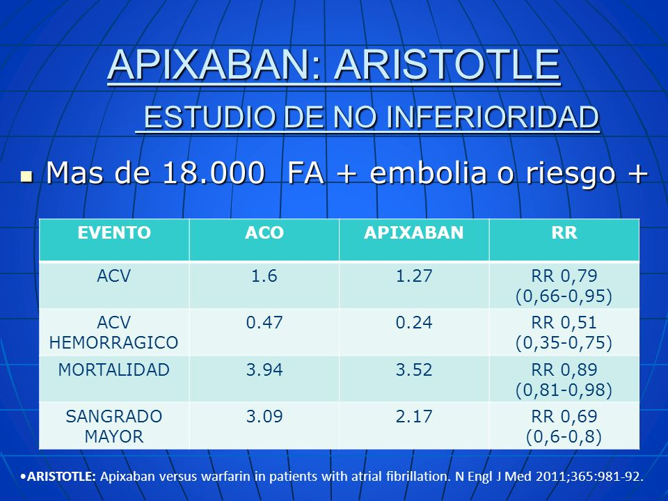 APIXABAN: ARISTOTLE ESTUDIO DE NO INFERIORIDAD