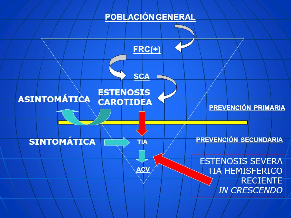 POBLACIÓN GENERAL FRC(+) ESTENOSIS CAROTIDEA ASINTOMÁTICA SINTOMÁTICA