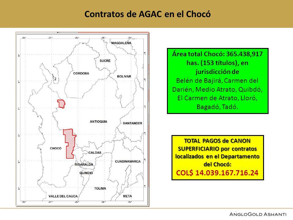 Contratos de AGAC en el Chocó