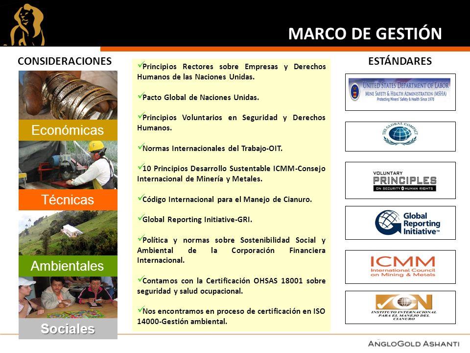 MARCO DE GESTIÓN MARCO DE GESTION Económicas Técnicas Ambientales
