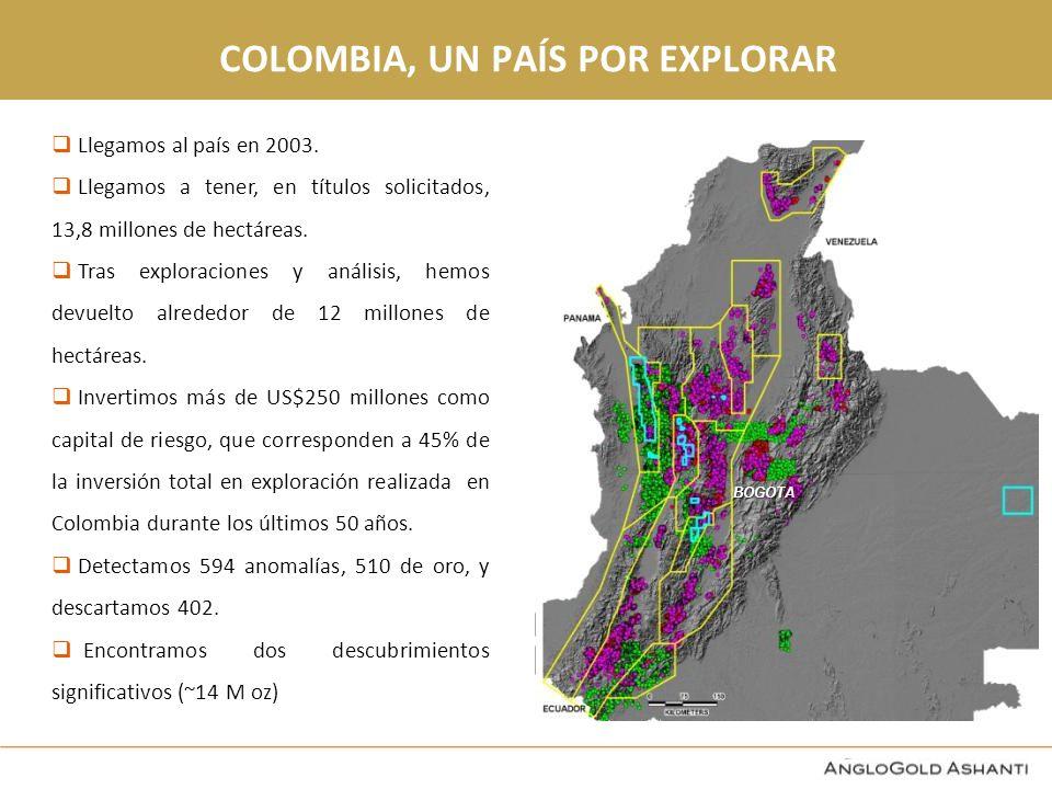COLOMBIA, UN PAÍS POR EXPLORAR