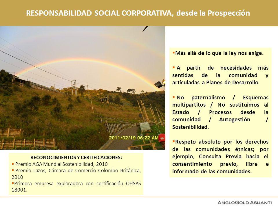 RESPONSABILIDAD SOCIAL CORPORATIVA, desde la Prospección