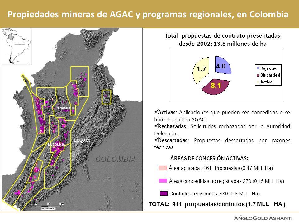 Propiedades mineras de AGAC y programas regionales, en Colombia