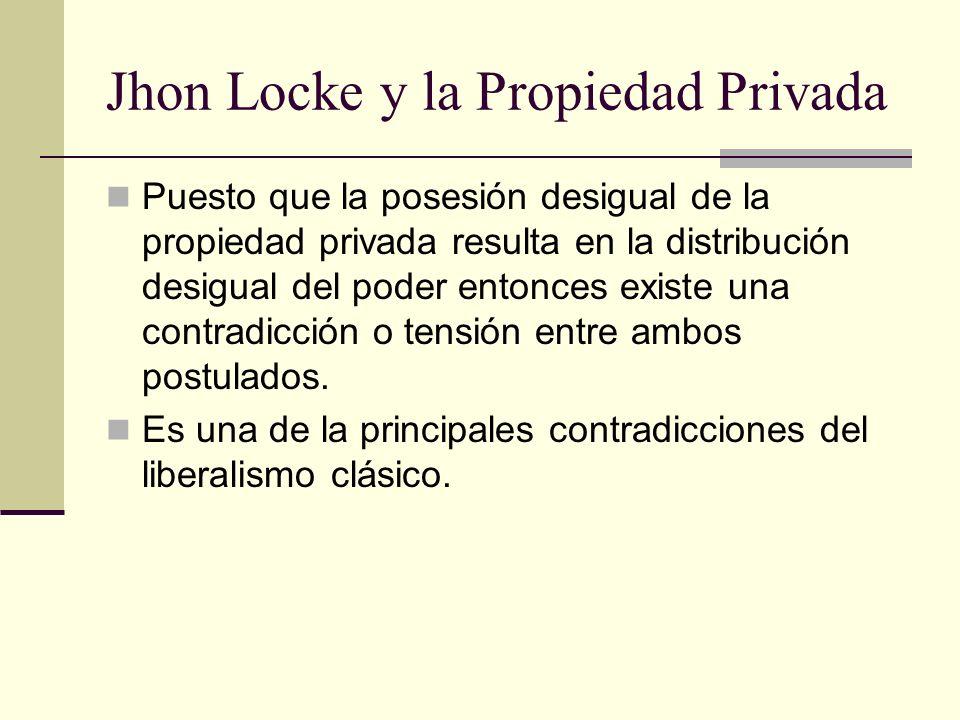 Jhon Locke y la Propiedad Privada