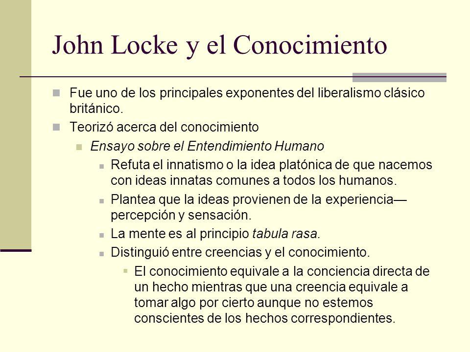 John Locke y el Conocimiento
