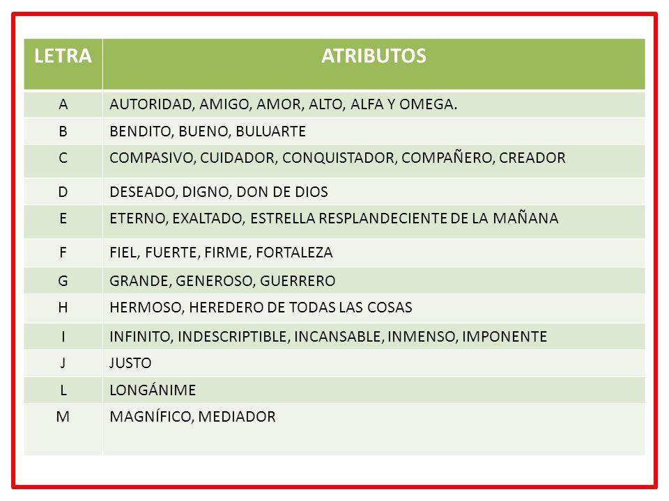AA LETRA ATRIBUTOS A AUTORIDAD, AMIGO, AMOR, ALTO, ALFA Y OMEGA. B