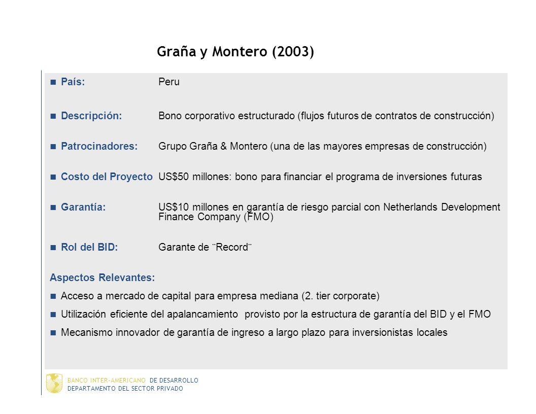 Graña y Montero (2003) País: Peru