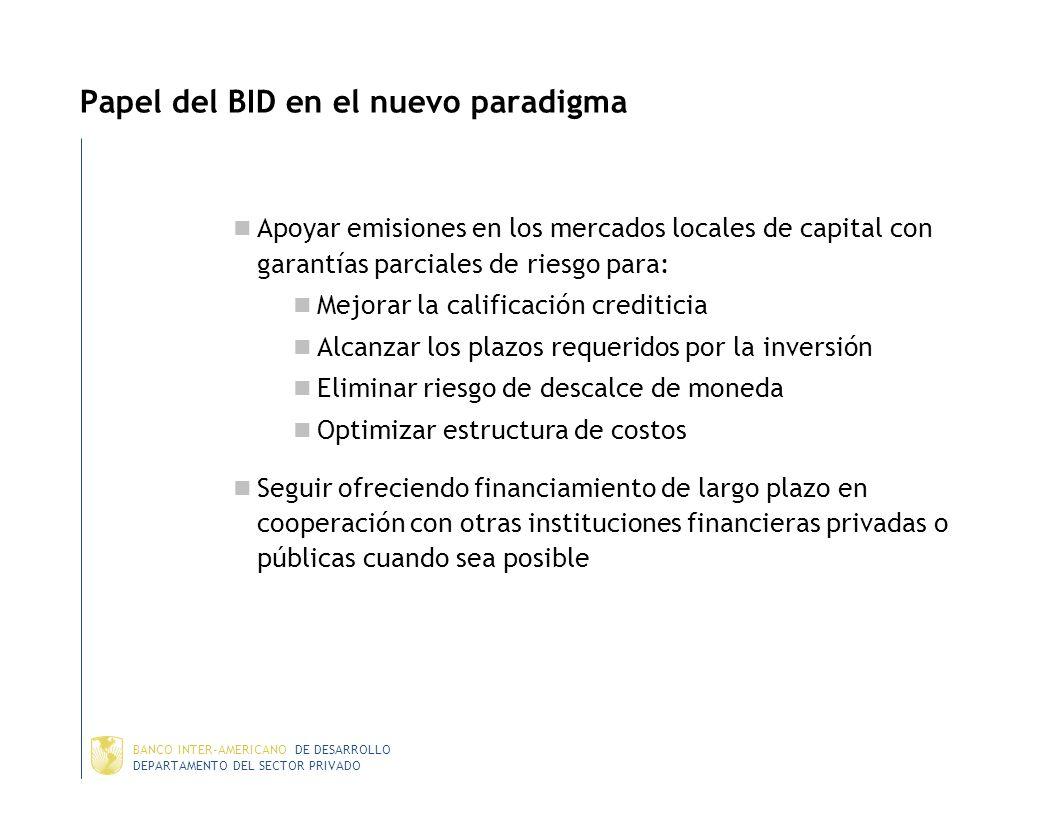 Papel del BID en el nuevo paradigma