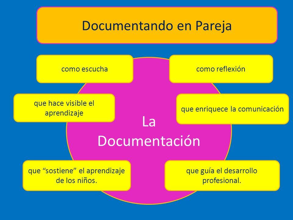 La Documentación Documentando en Pareja como escucha como reflexión