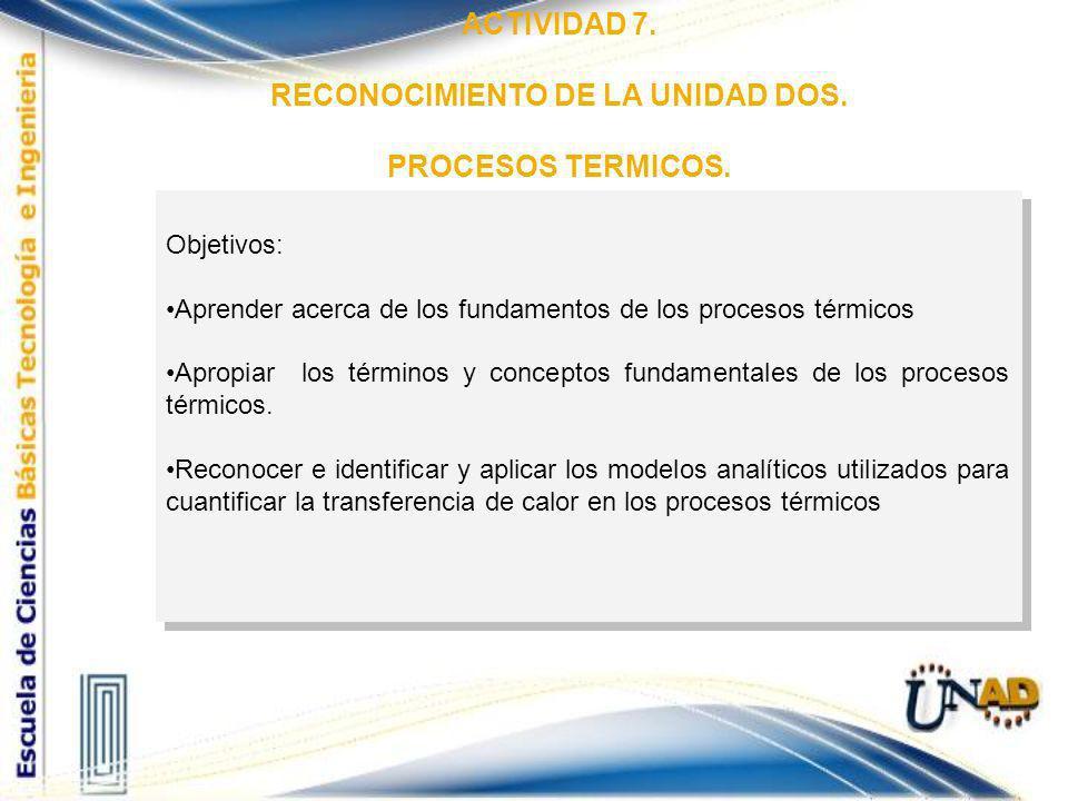 RECONOCIMIENTO DE LA UNIDAD DOS.