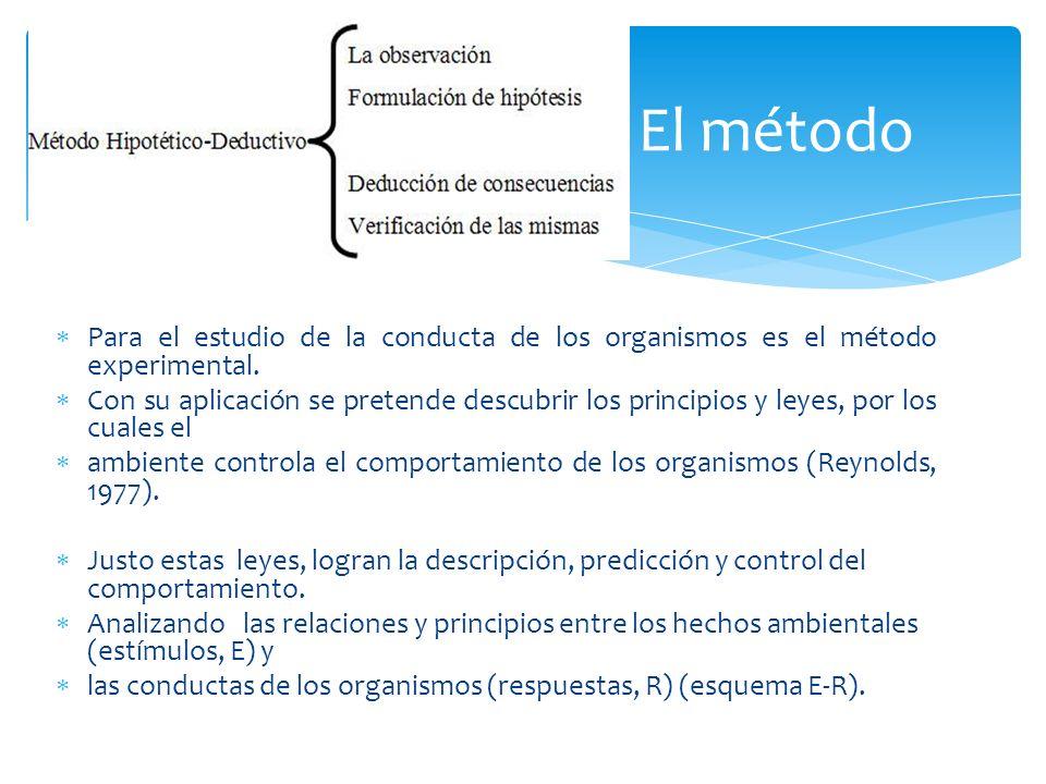 El método Para el estudio de la conducta de los organismos es el método experimental.