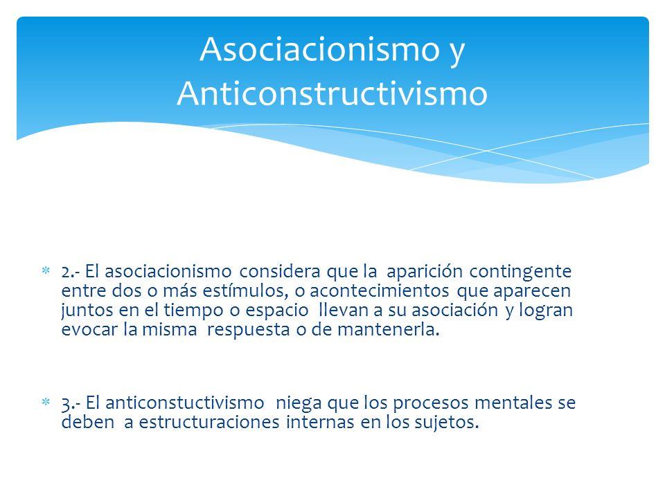 Asociacionismo y Anticonstructivismo