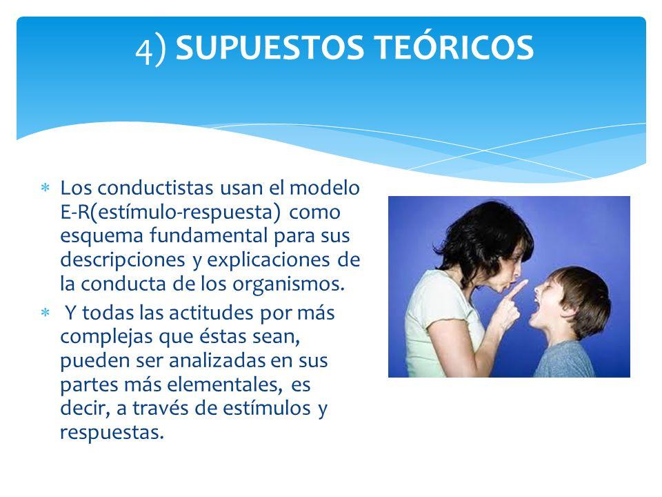 4) SUPUESTOS TEÓRICOS