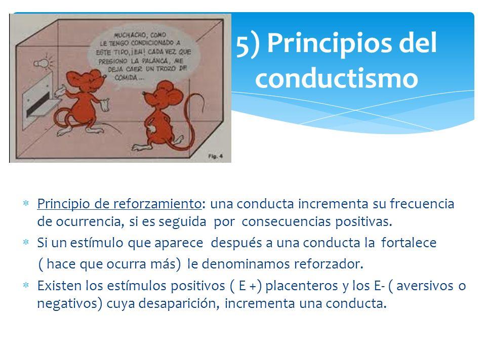 5) Principios del conductismo