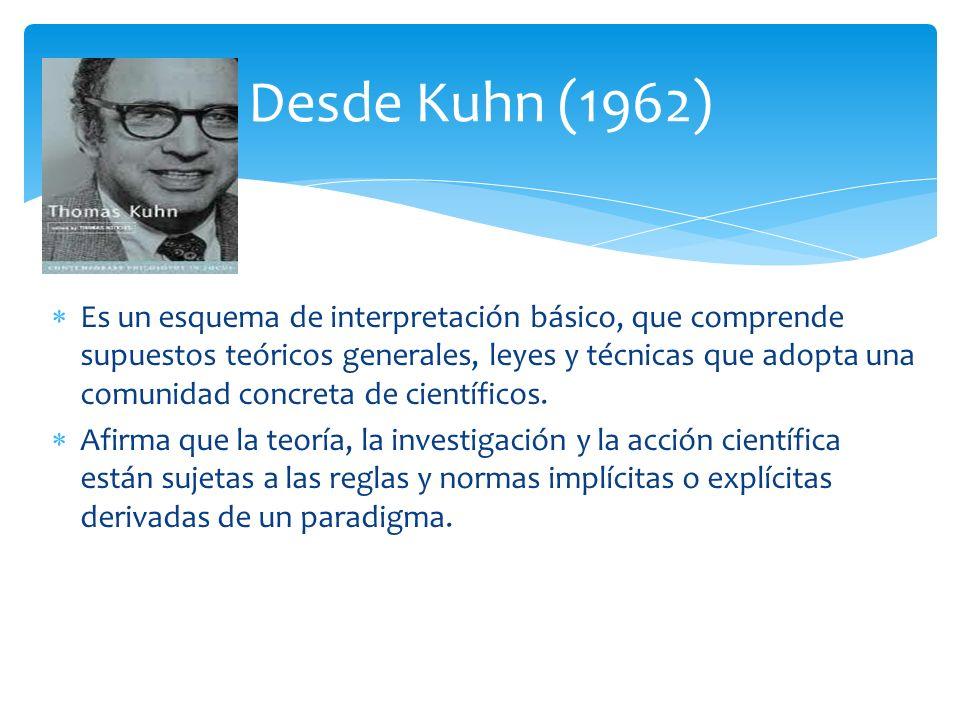 Desde Kuhn (1962)