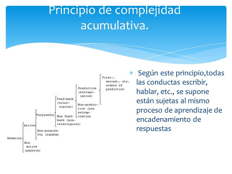 Principio de complejidad acumulativa.