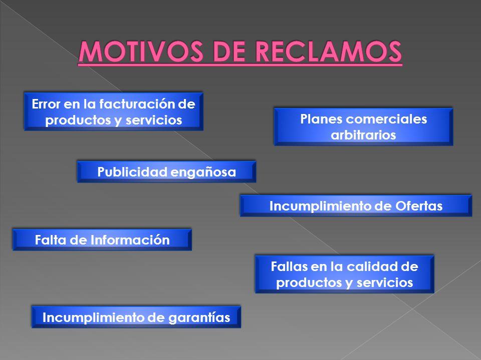 MOTIVOS DE RECLAMOS Error en la facturación de productos y servicios