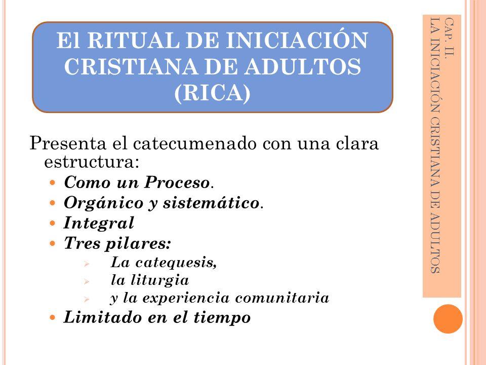 El RITUAL DE INICIACIÓN CRISTIANA DE ADULTOS (RICA)