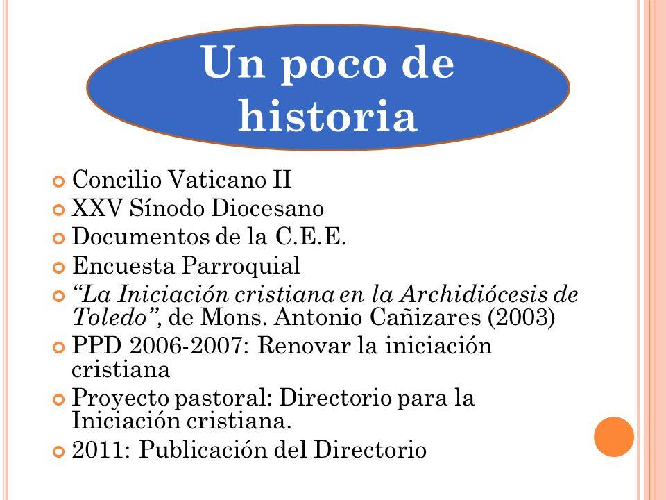 Un poco de historia Concilio Vaticano II XXV Sínodo Diocesano