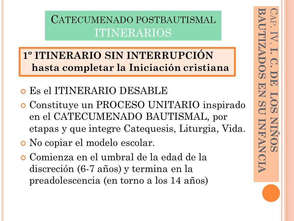 Catecumenado postbautismal ITINERARIOS