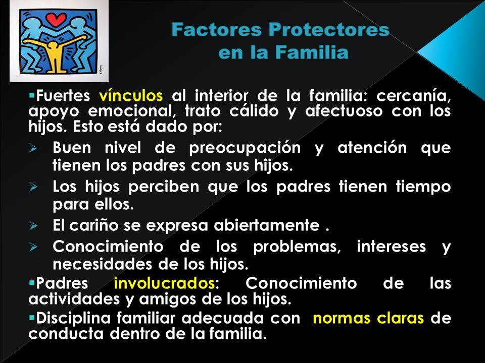 Factores Protectores en la Familia