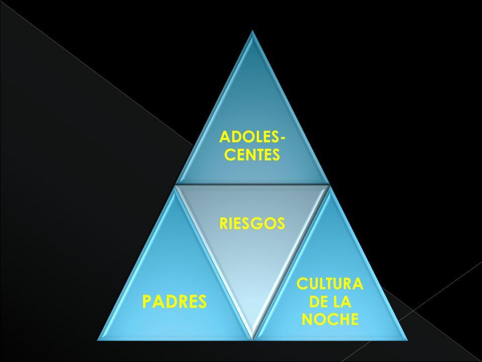 ADOLES-CENTES RIESGOS CULTURA DE LA NOCHE