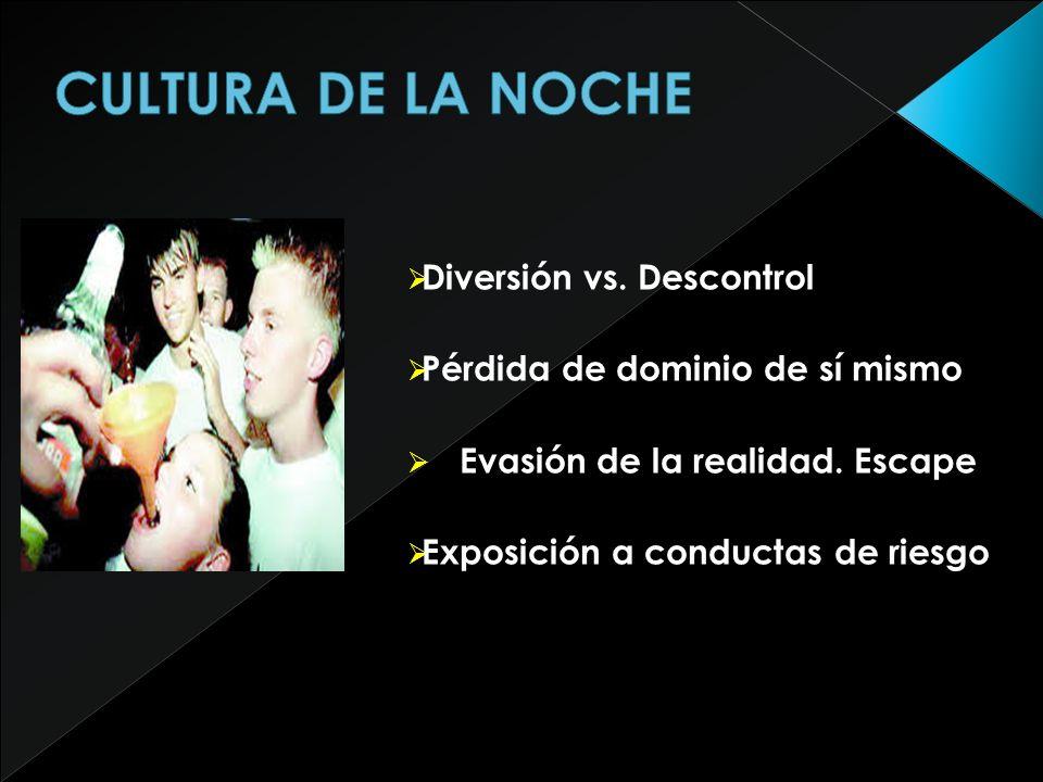 CULTURA DE LA NOCHE Diversión vs. Descontrol