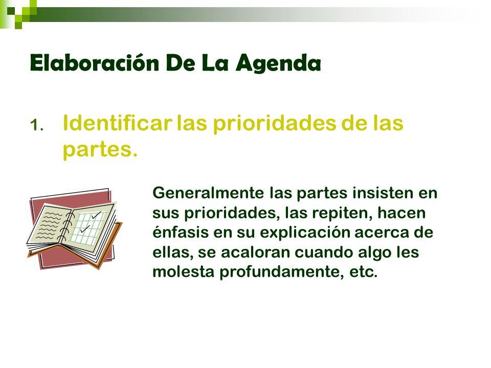 Elaboración De La Agenda
