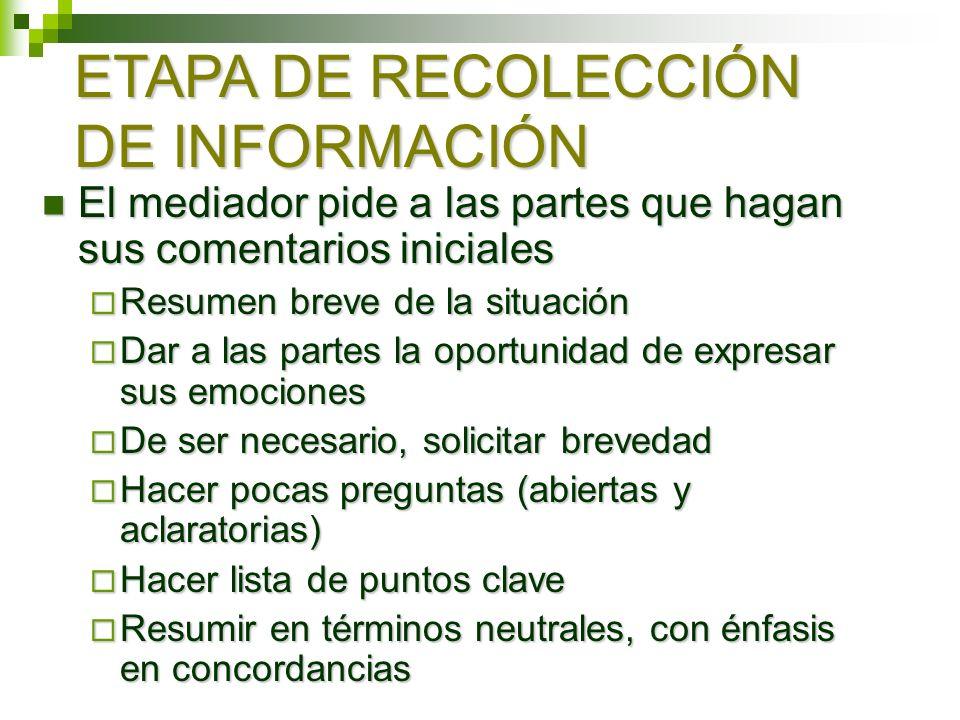 ETAPA DE RECOLECCIÓN DE INFORMACIÓN