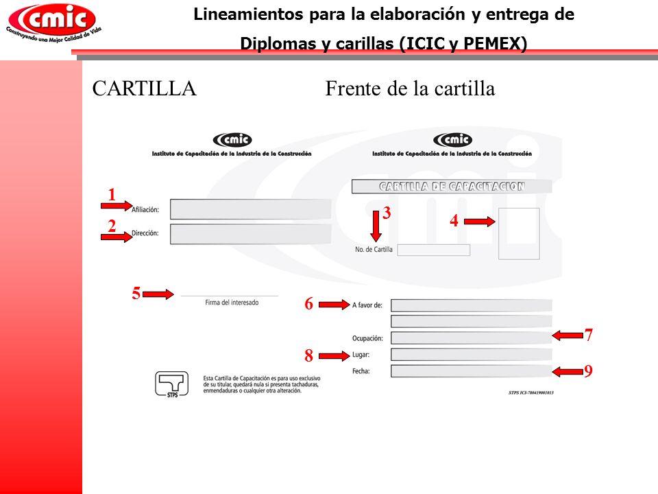 CARTILLA Frente de la cartilla 1 3 4 2 5 6 7 8 9