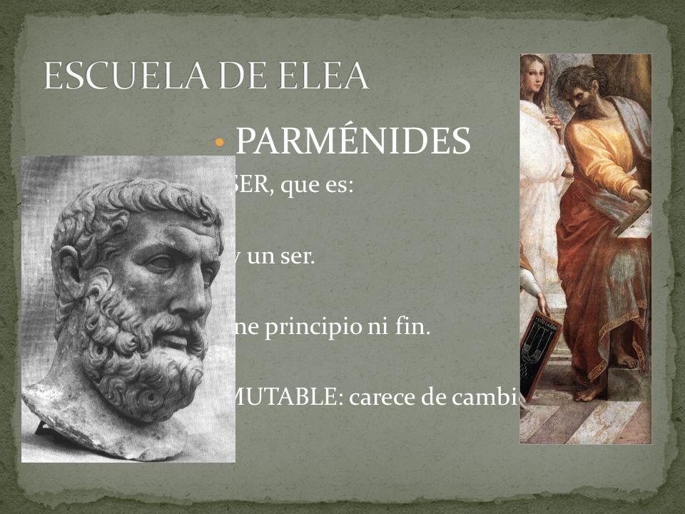 ESCUELA DE ELEA PARMÉNIDES El Arkhé es EL SER, que es: