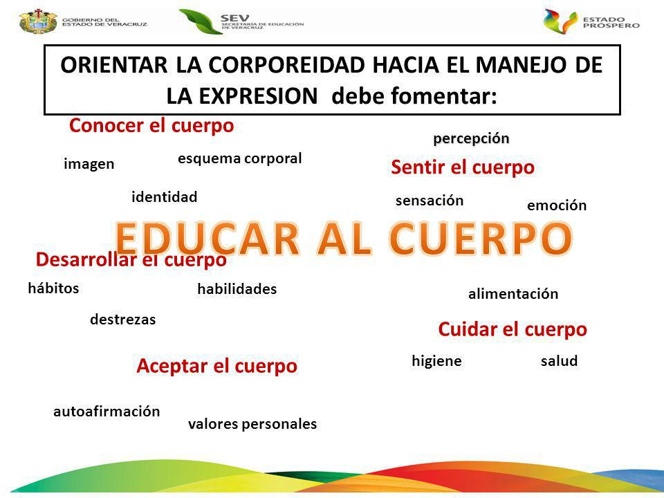 ORIENTAR LA CORPOREIDAD HACIA EL MANEJO DE LA EXPRESION debe fomentar: