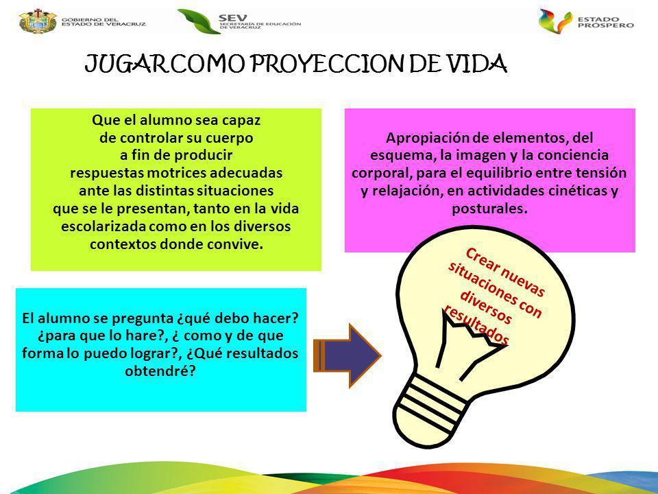 JUGAR COMO PROYECCION DE VIDA