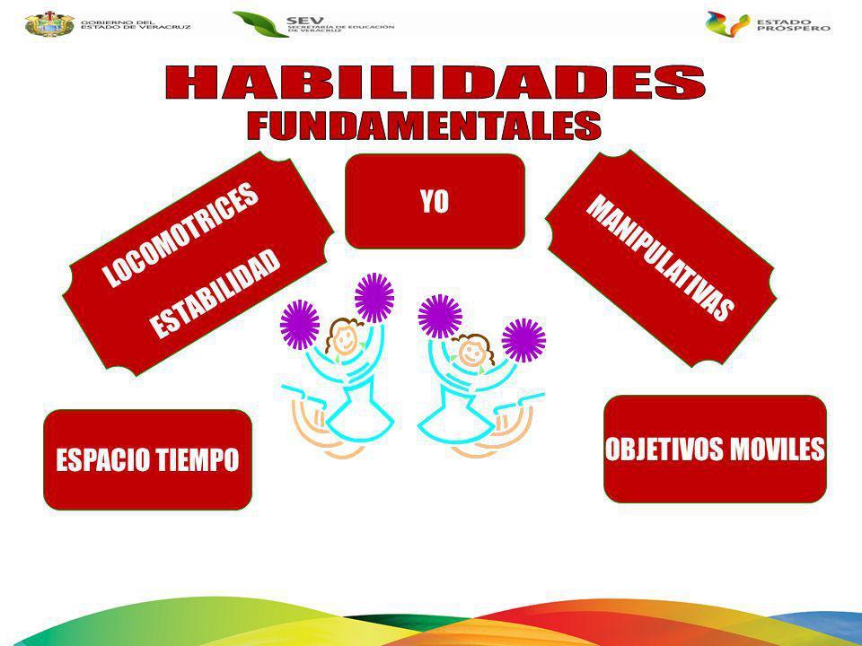 HABILIDADES FUNDAMENTALES YO LOCOMOTRICES MANIPULATIVAS ESTABILIDAD