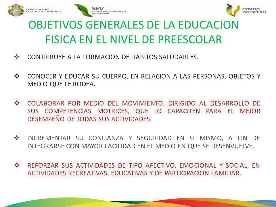 OBJETIVOS GENERALES DE LA EDUCACION FISICA EN EL NIVEL DE PREESCOLAR