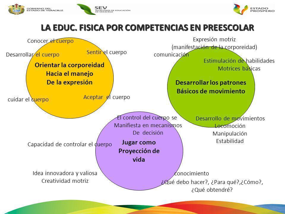 LA EDUC. FISICA POR COMPETENCIAS EN PREESCOLAR