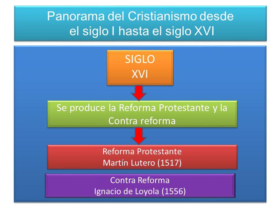 Panorama del Cristianismo desde el siglo I hasta el siglo XVI