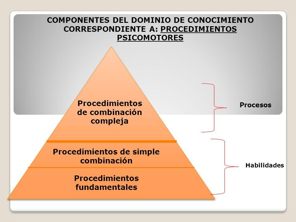 Procedimientos de combinación compleja
