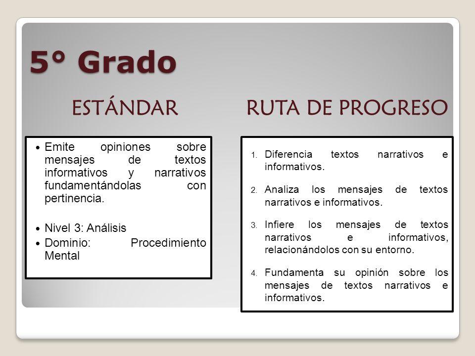 5° Grado ESTÁNDAR RUTA DE PROGRESO