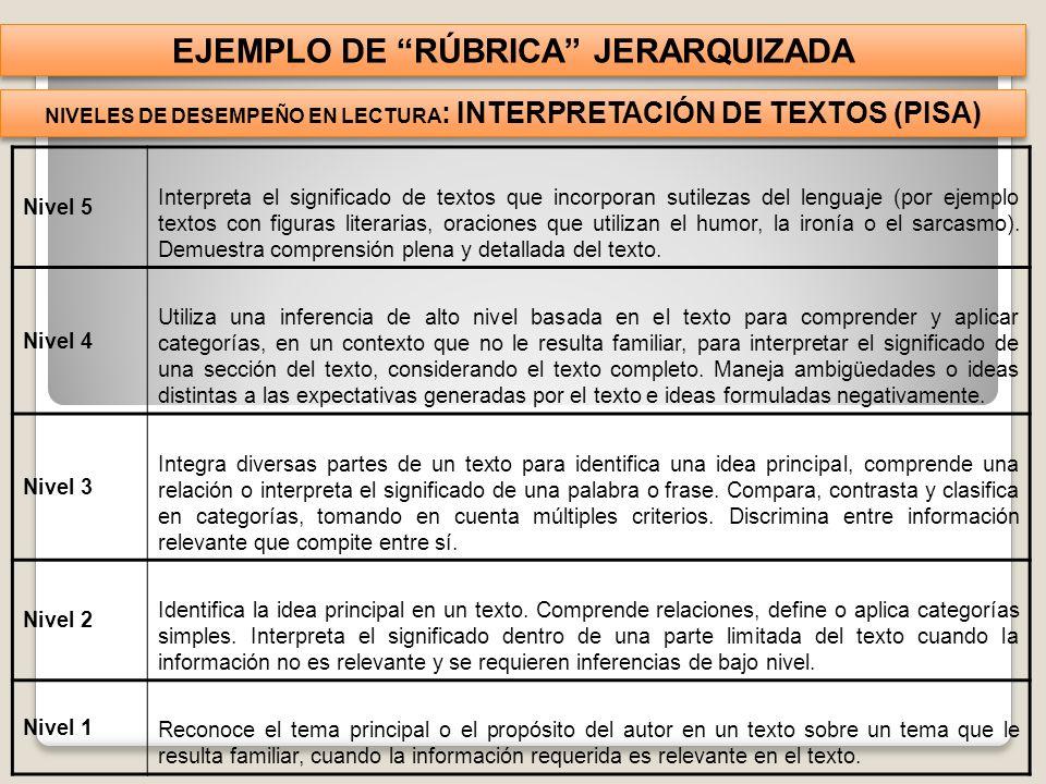 EJEMPLO DE RÚBRICA JERARQUIZADA