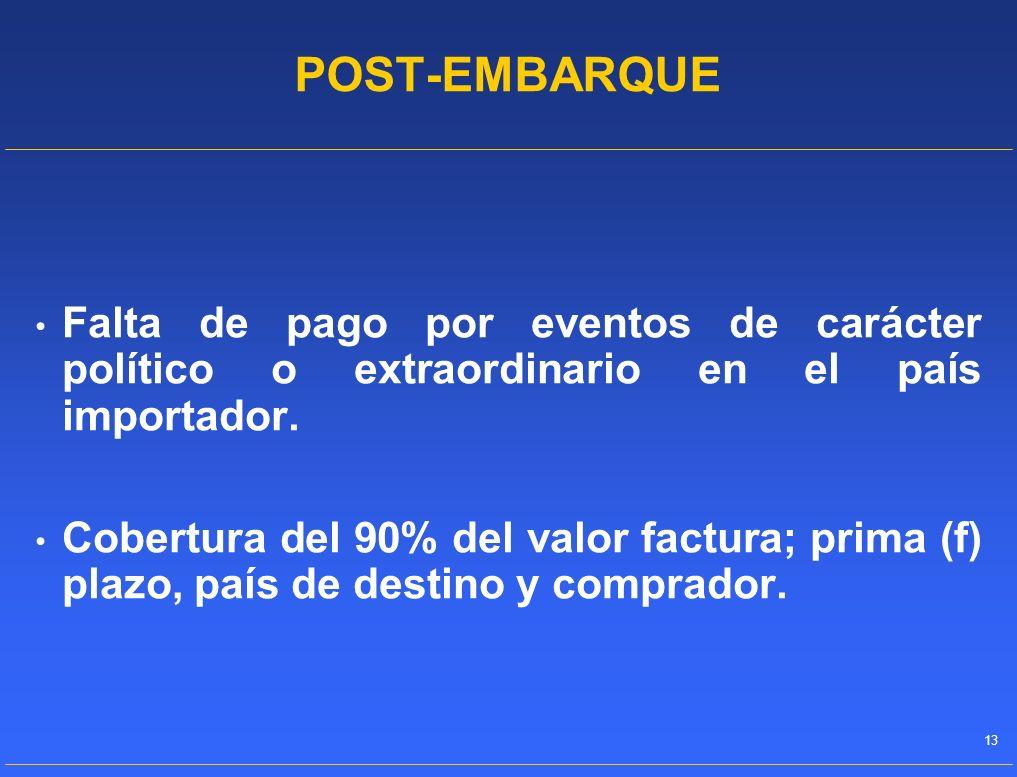 POST-EMBARQUEFalta de pago por eventos de carácter político o extraordinario en el país importador.