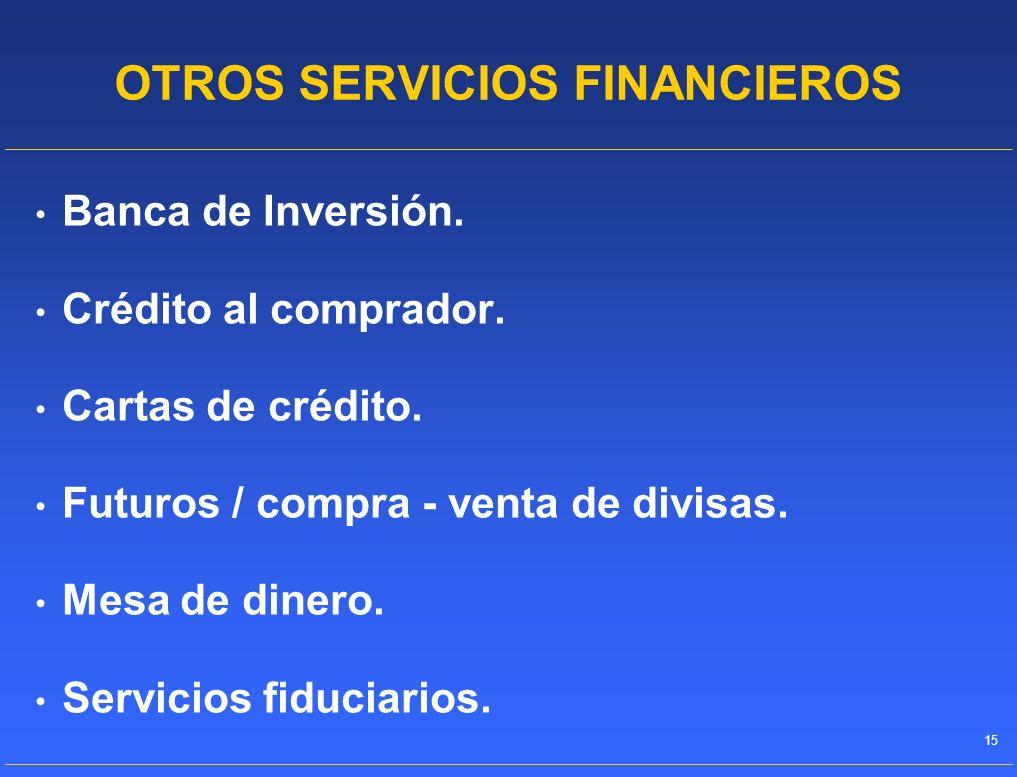 OTROS SERVICIOS FINANCIEROS