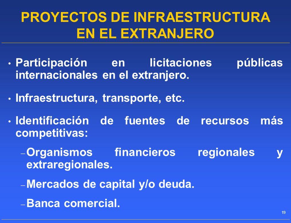 PROYECTOS DE INFRAESTRUCTURA EN EL EXTRANJERO