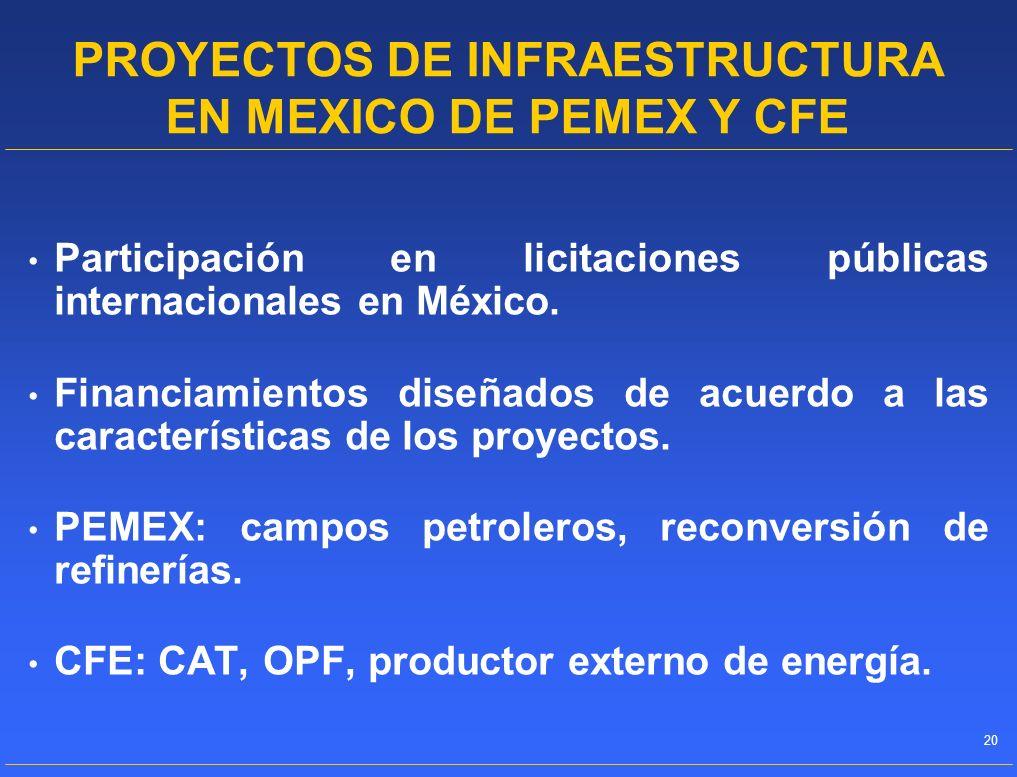 PROYECTOS DE INFRAESTRUCTURA EN MEXICO DE PEMEX Y CFE