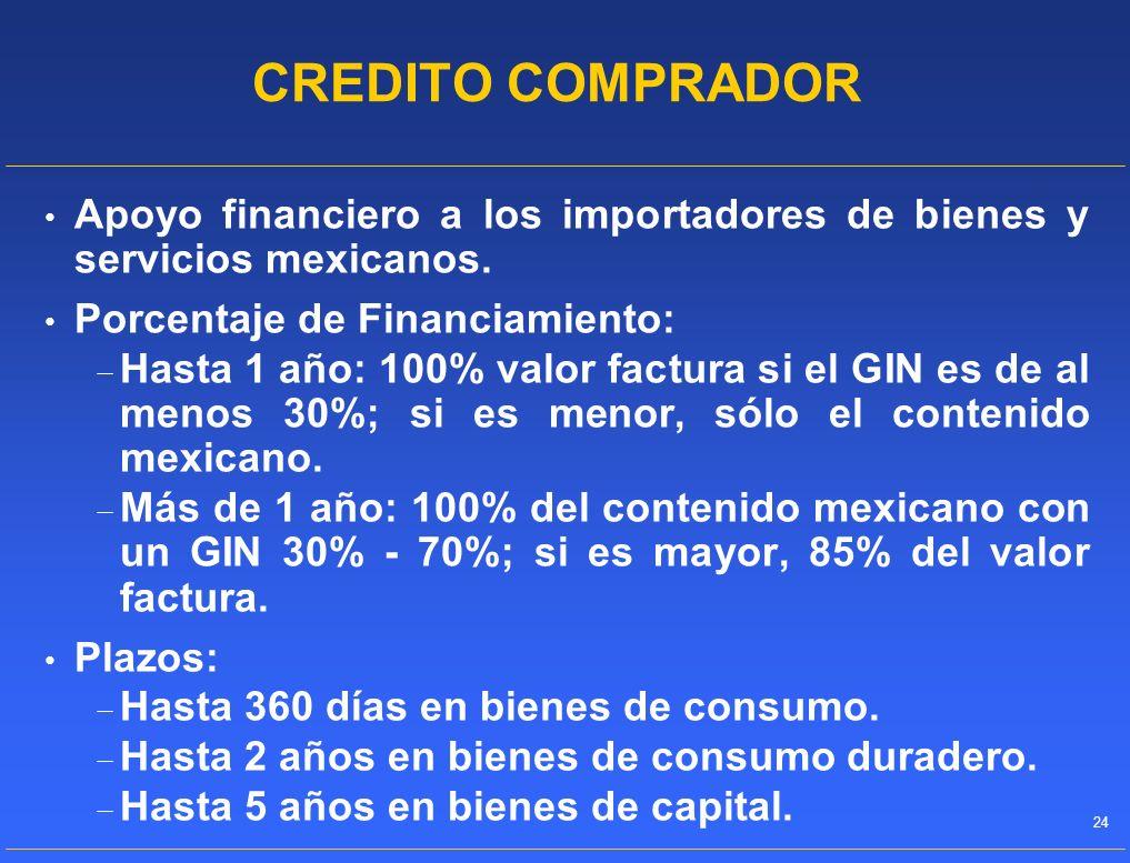CREDITO COMPRADOR Apoyo financiero a los importadores de bienes y servicios mexicanos. Porcentaje de Financiamiento: