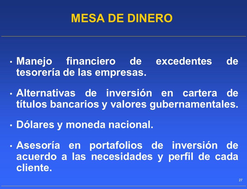 MESA DE DINERO Manejo financiero de excedentes de tesorería de las empresas.