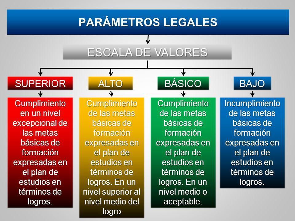 PARÁMETROS LEGALES ESCALA DE VALORES SUPERIOR ALTO BÁSICO BAJO