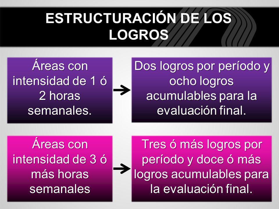 ESTRUCTURACIÓN DE LOS LOGROS