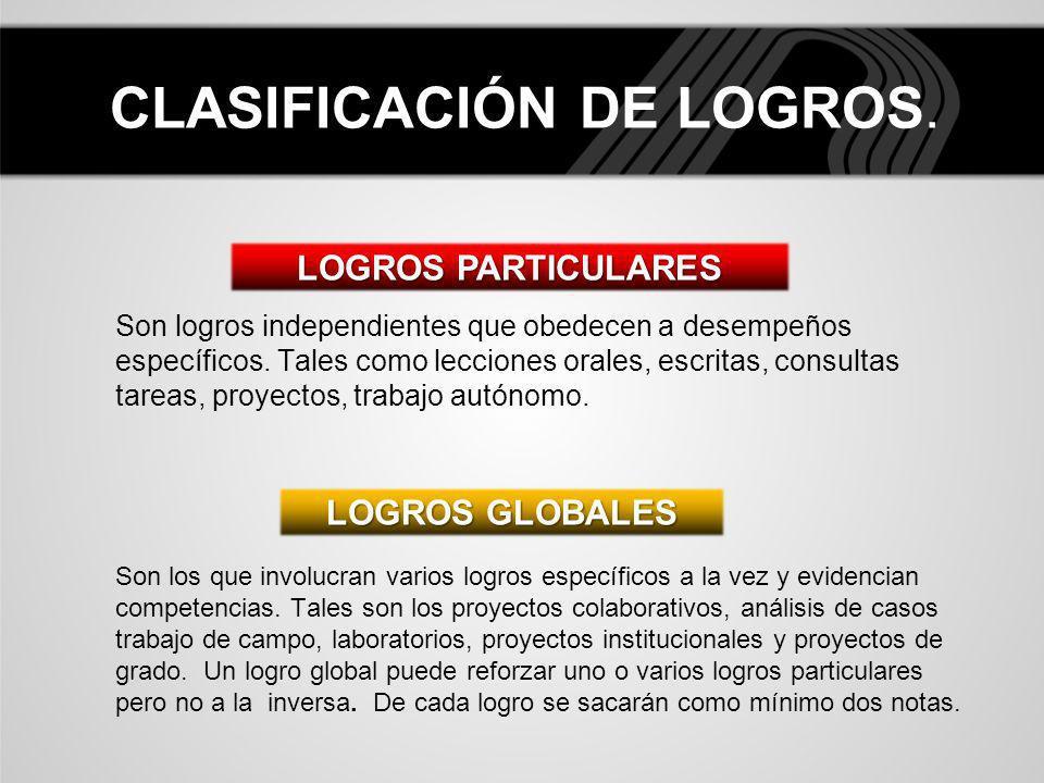 CLASIFICACIÓN DE LOGROS.